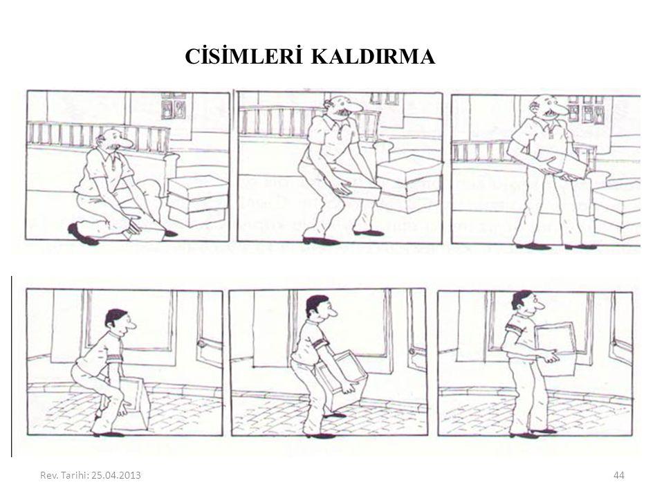CİSİMLERİ KALDIRMA Rev. Tarihi: 25.04.2013