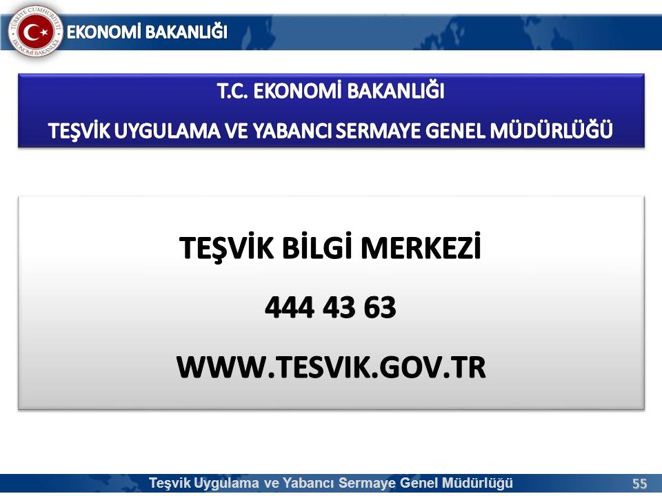 TEŞVİK BİLGİ MERKEZİ 444 43 63 www.tesvik.gov.tr
