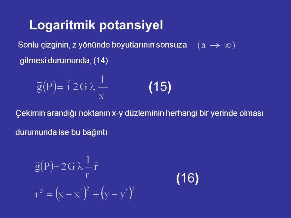 Logaritmik potansiyel
