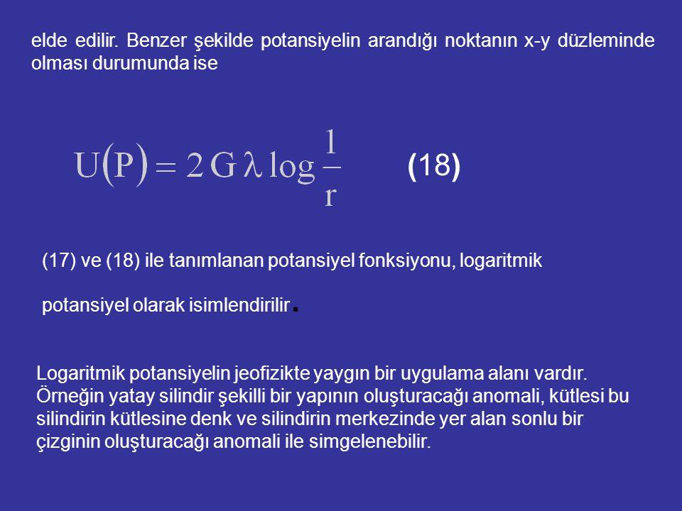 elde edilir. Benzer şekilde potansiyelin arandığı noktanın x-y düzleminde olması durumunda ise