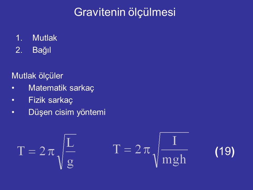 Gravitenin ölçülmesi (19) Mutlak Bağıl Mutlak ölçüler Matematik sarkaç