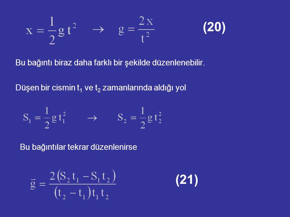 (20) (21) Bu bağıntı biraz daha farklı bir şekilde düzenlenebilir.
