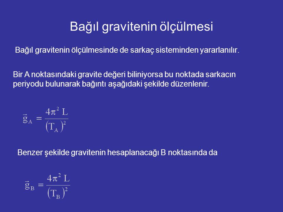 Bağıl gravitenin ölçülmesi
