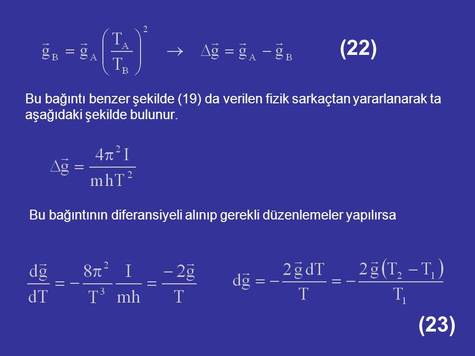 (22) Bu bağıntı benzer şekilde (19) da verilen fizik sarkaçtan yararlanarak ta aşağıdaki şekilde bulunur.