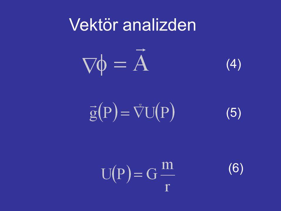 Vektör analizden (4) (5) (6)