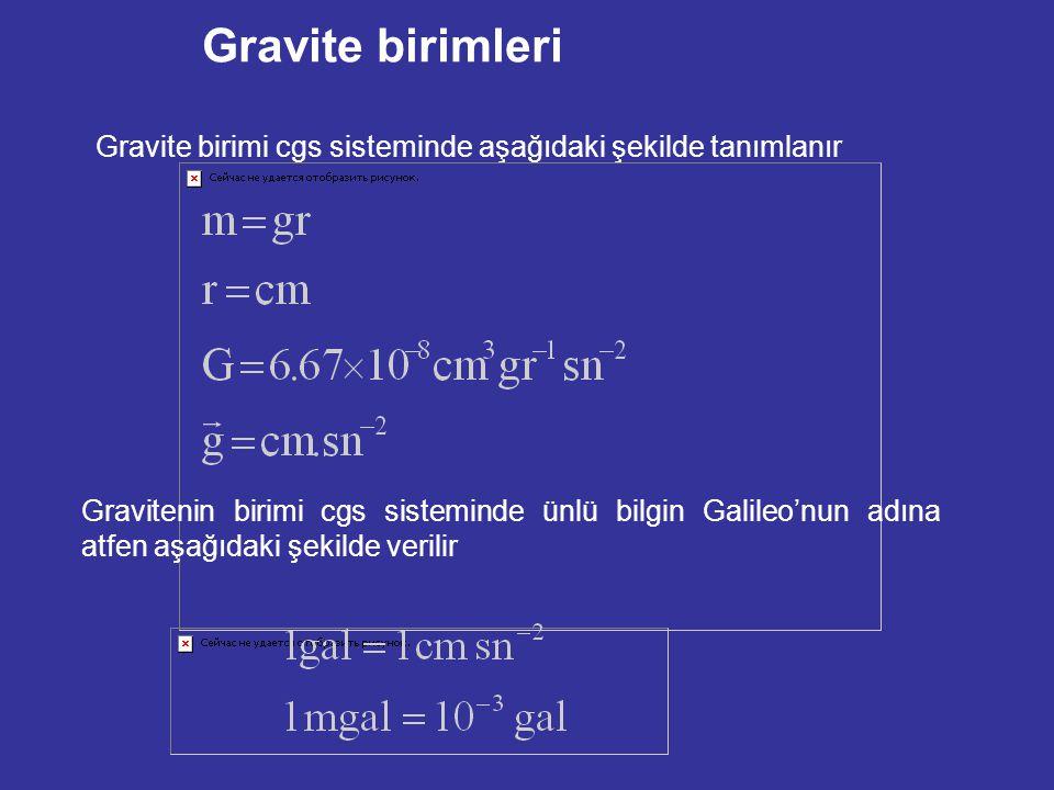 Gravite birimi cgs sisteminde aşağıdaki şekilde tanımlanır