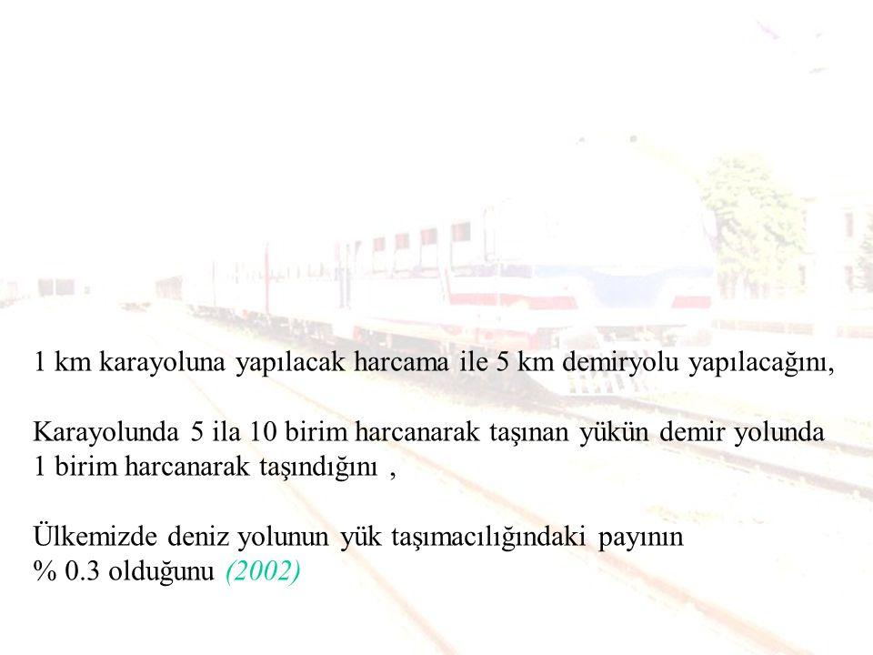 1 km karayoluna yapılacak harcama ile 5 km demiryolu yapılacağını, Karayolunda 5 ila 10 birim harcanarak taşınan yükün demir yolunda