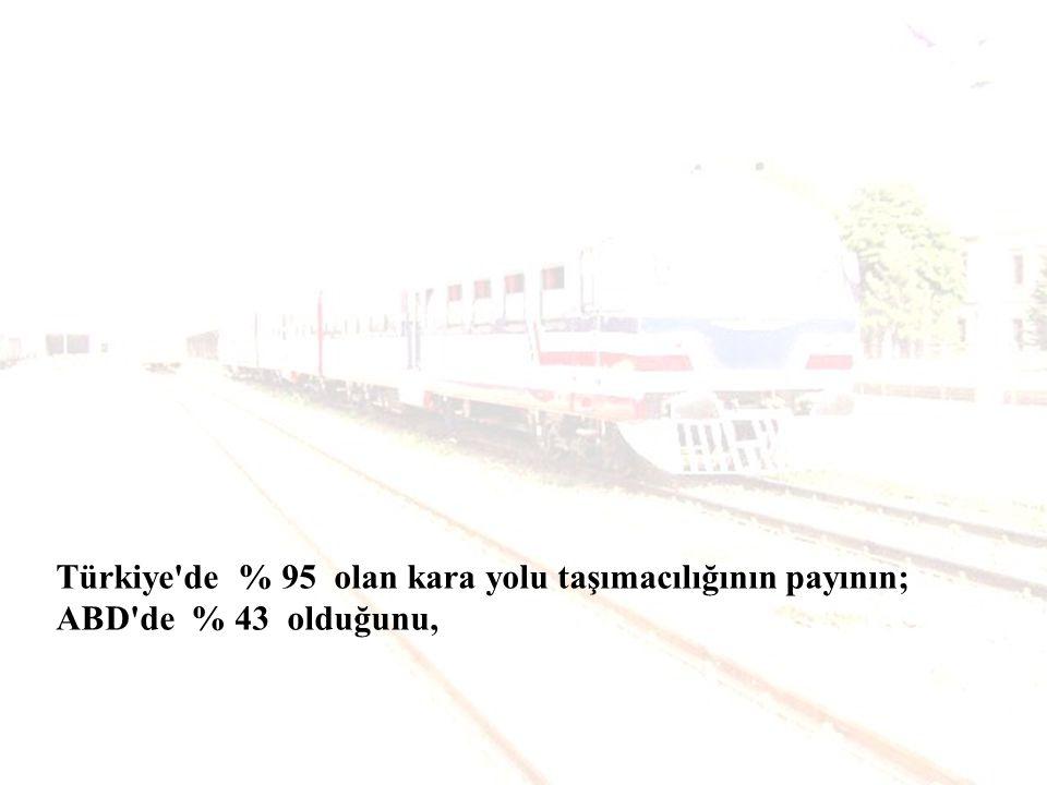 Türkiye de % 95 olan kara yolu taşımacılığının payının;