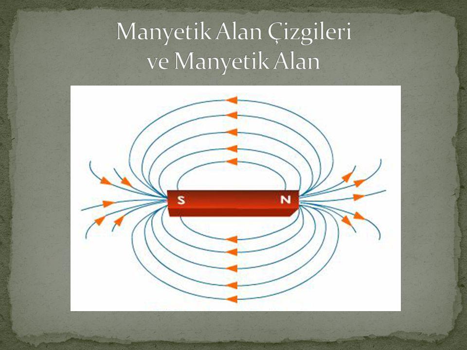 Manyetik Alan Çizgileri ve Manyetik Alan