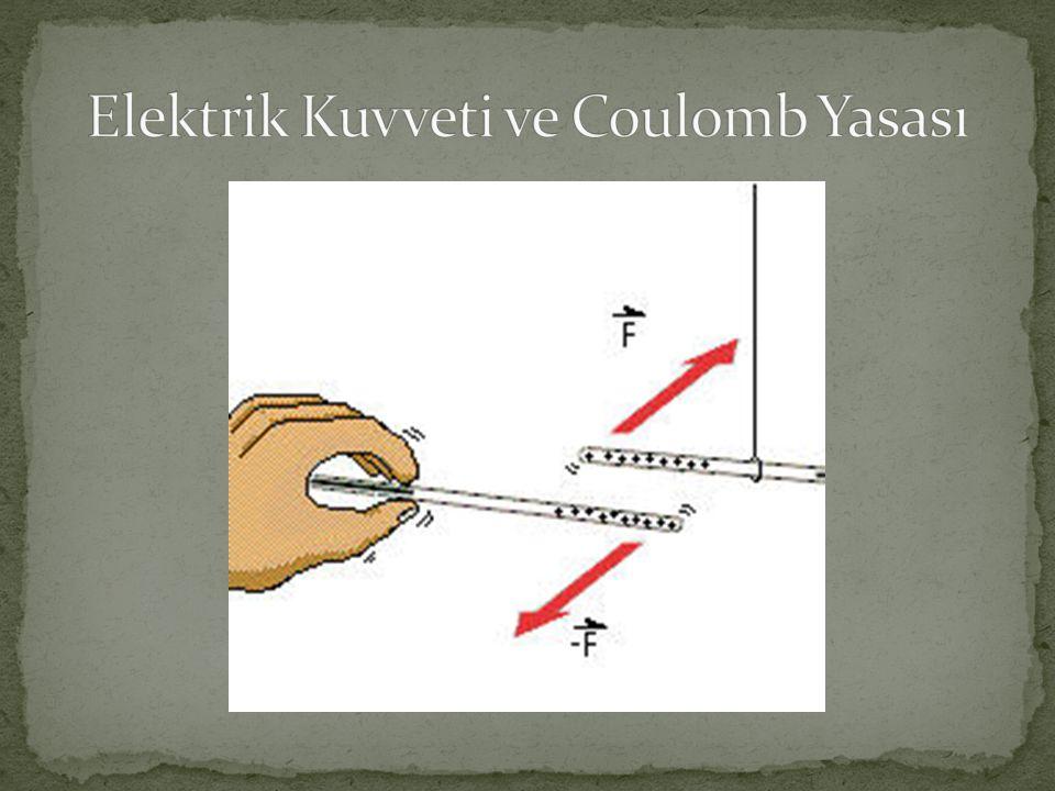 Elektrik Kuvveti ve Coulomb Yasası