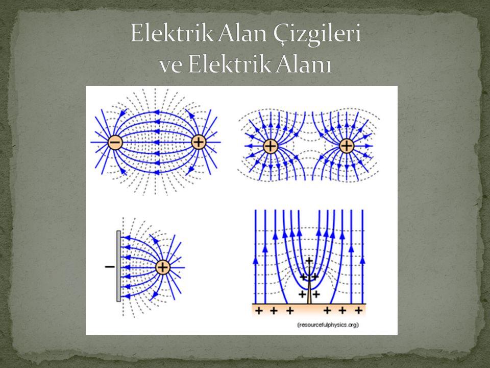 Elektrik Alan Çizgileri ve Elektrik Alanı