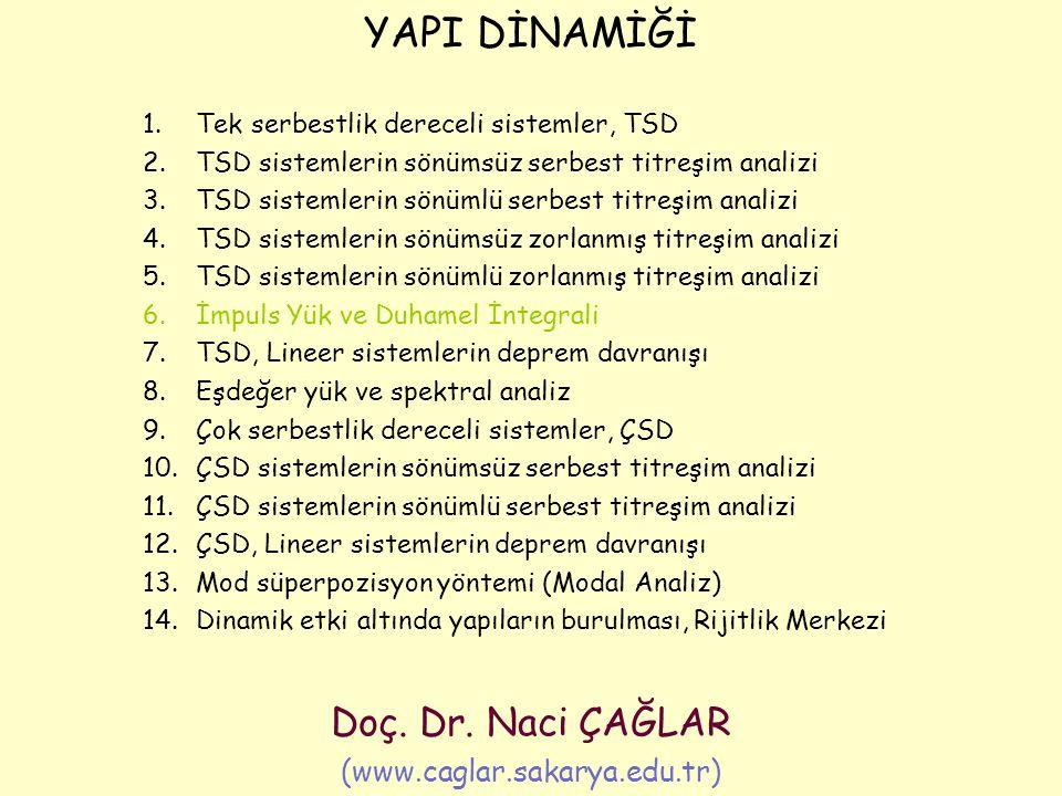 YAPI DİNAMİĞİ Doç. Dr. Naci ÇAĞLAR (www.caglar.sakarya.edu.tr)
