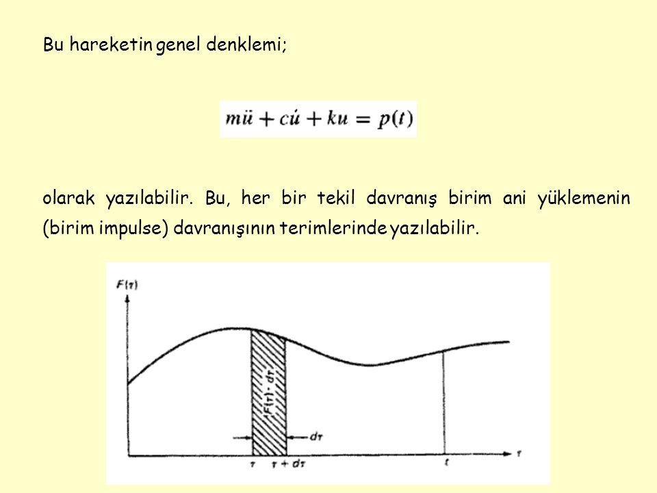 Bu hareketin genel denklemi;