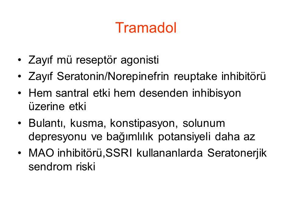 Tramadol Zayıf mü reseptör agonisti