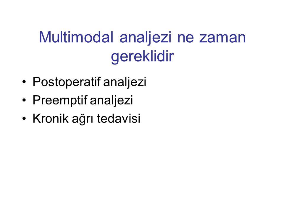 Multimodal analjezi ne zaman gereklidir