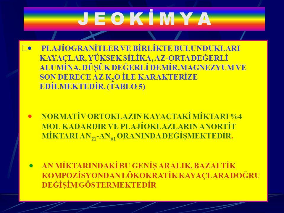 J E O K İ M Y A · PLAJİOGRANİTLER VE BİRLİKTE BULUNDUKLARI