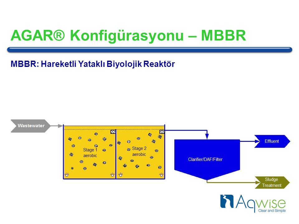AGAR® Konfigürasyonu – MBBR