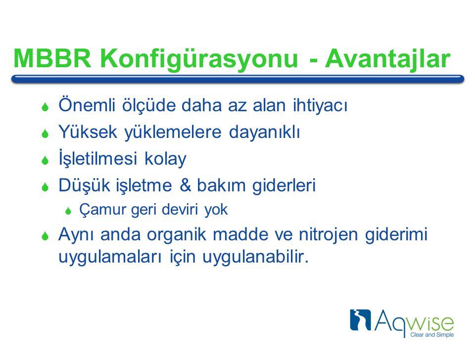 MBBR Konfigürasyonu - Avantajlar