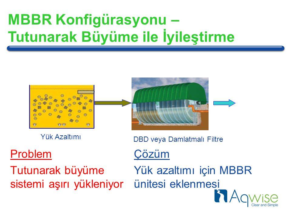 DBD veya Damlatmalı Filtre