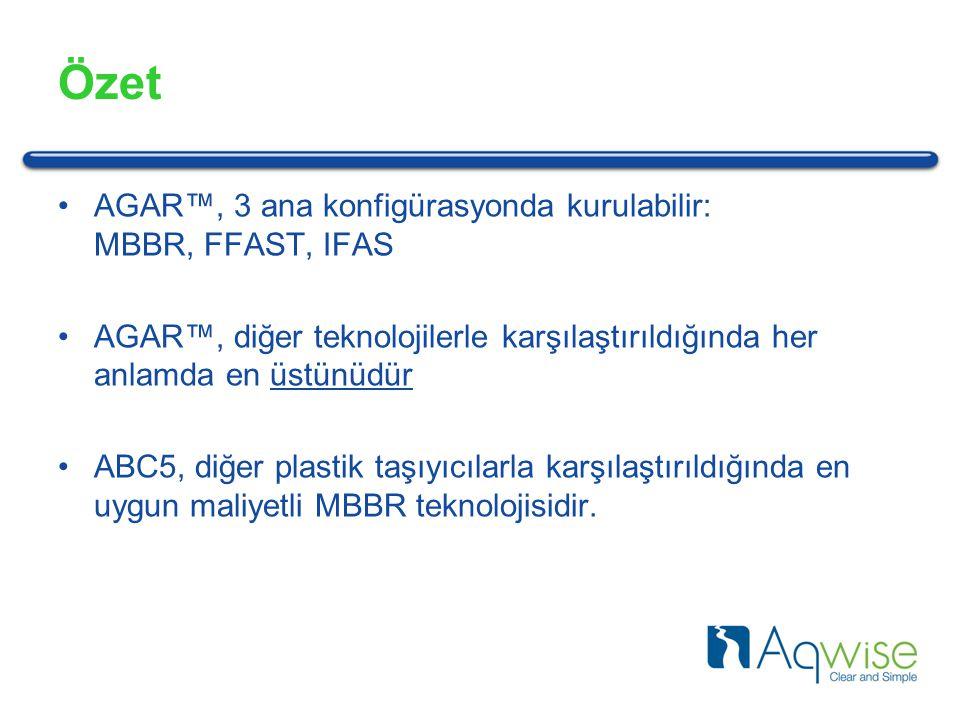 Özet AGAR™, 3 ana konfigürasyonda kurulabilir: MBBR, FFAST, IFAS