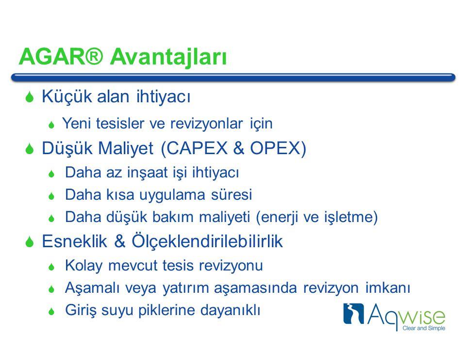 AGAR® Avantajları Küçük alan ihtiyacı Düşük Maliyet (CAPEX & OPEX)