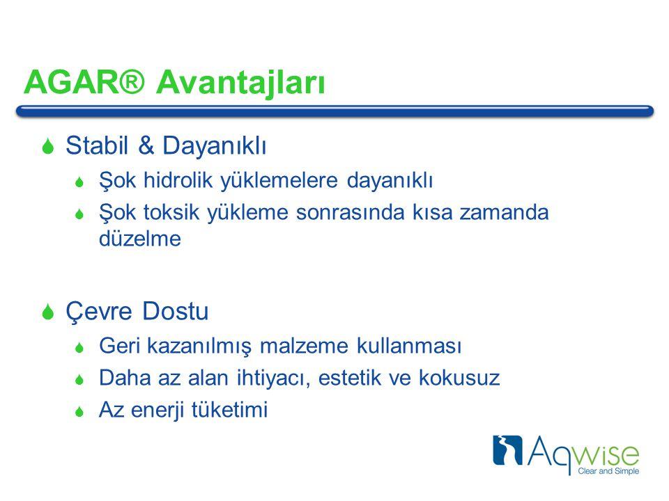 AGAR® Avantajları Stabil & Dayanıklı Çevre Dostu
