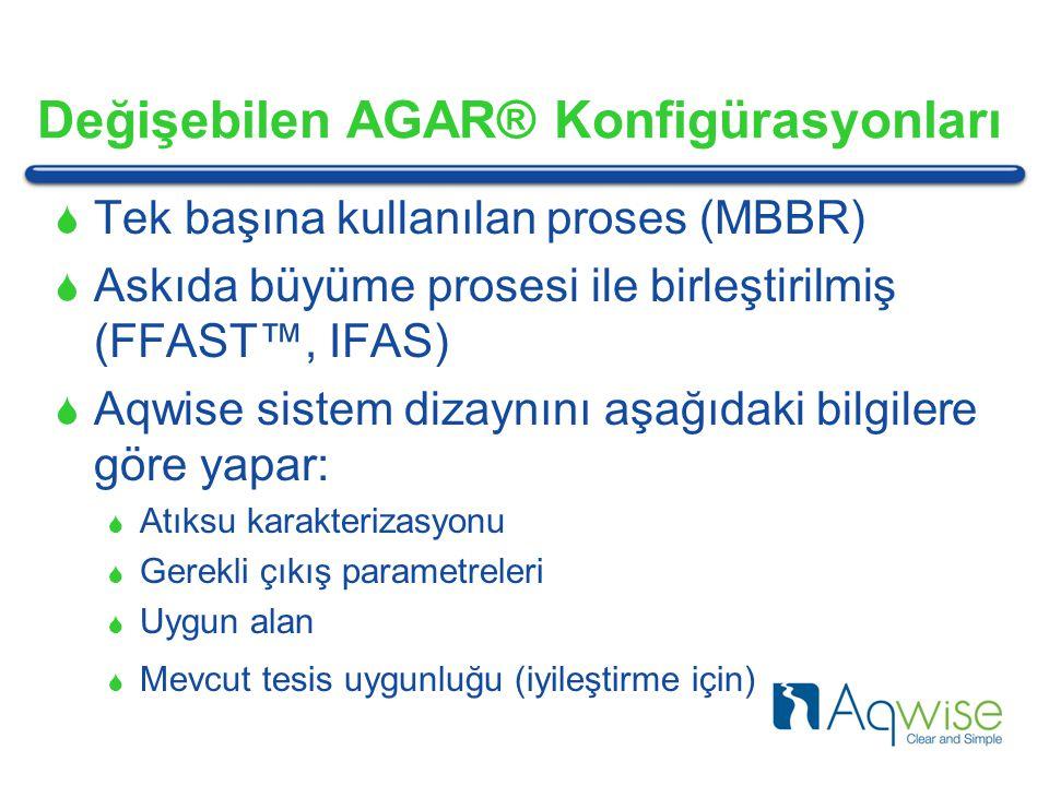 Değişebilen AGAR® Konfigürasyonları