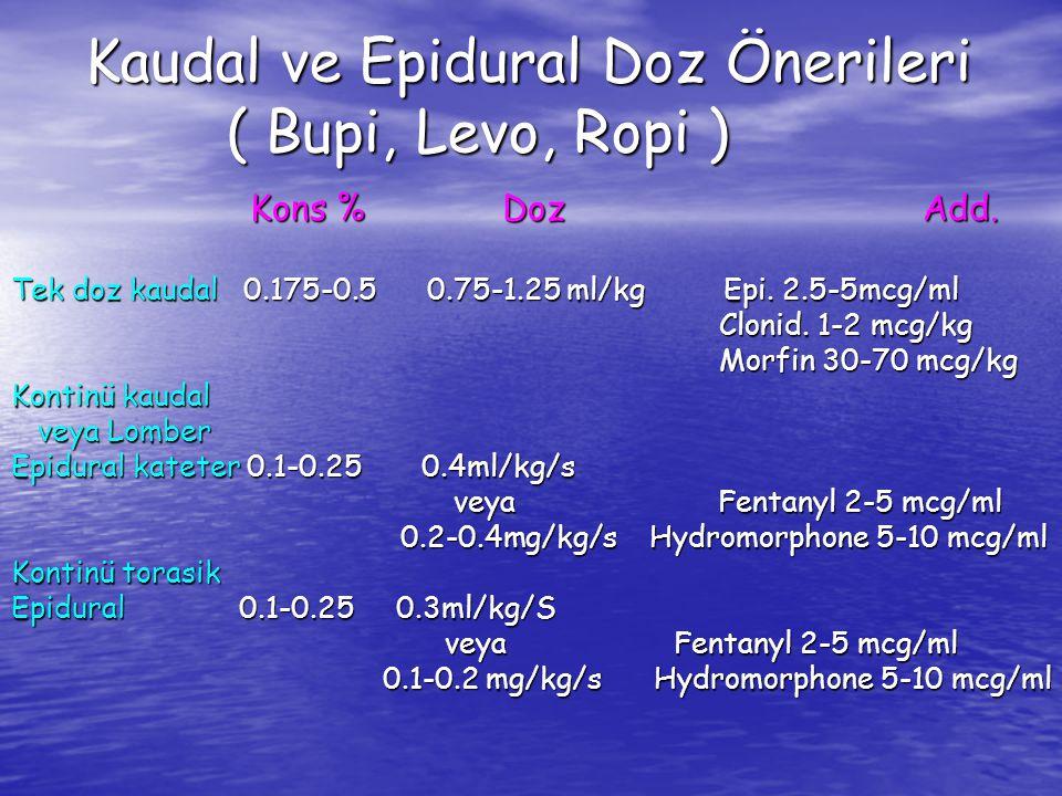 Kaudal ve Epidural Doz Önerileri ( Bupi, Levo, Ropi )