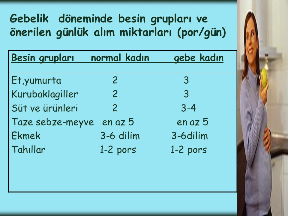 Gebelik döneminde besin grupları ve önerilen günlük alım miktarları (por/gün)