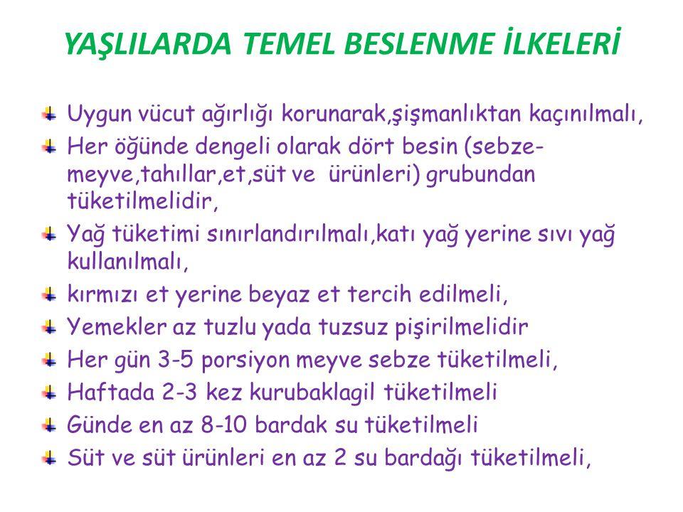 YAŞLILARDA TEMEL BESLENME İLKELERİ
