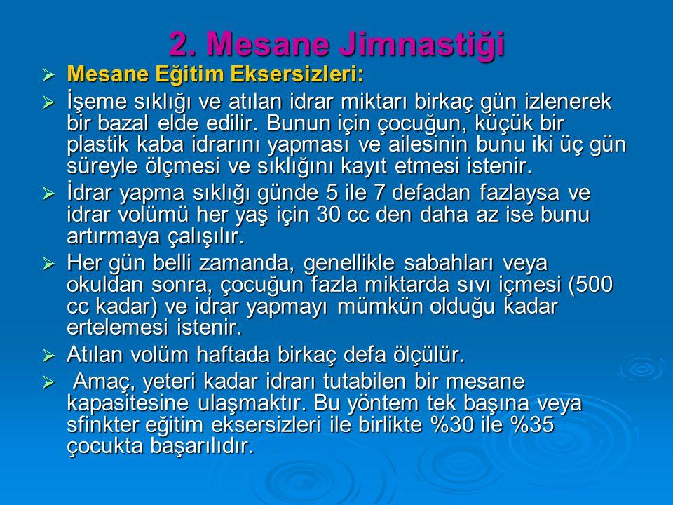 2. Mesane Jimnastiği Mesane Eğitim Eksersizleri: