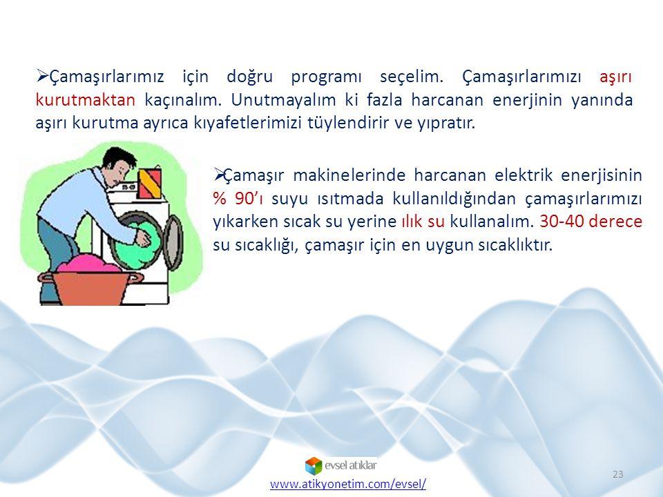 Çamaşırlarımız için doğru programı seçelim