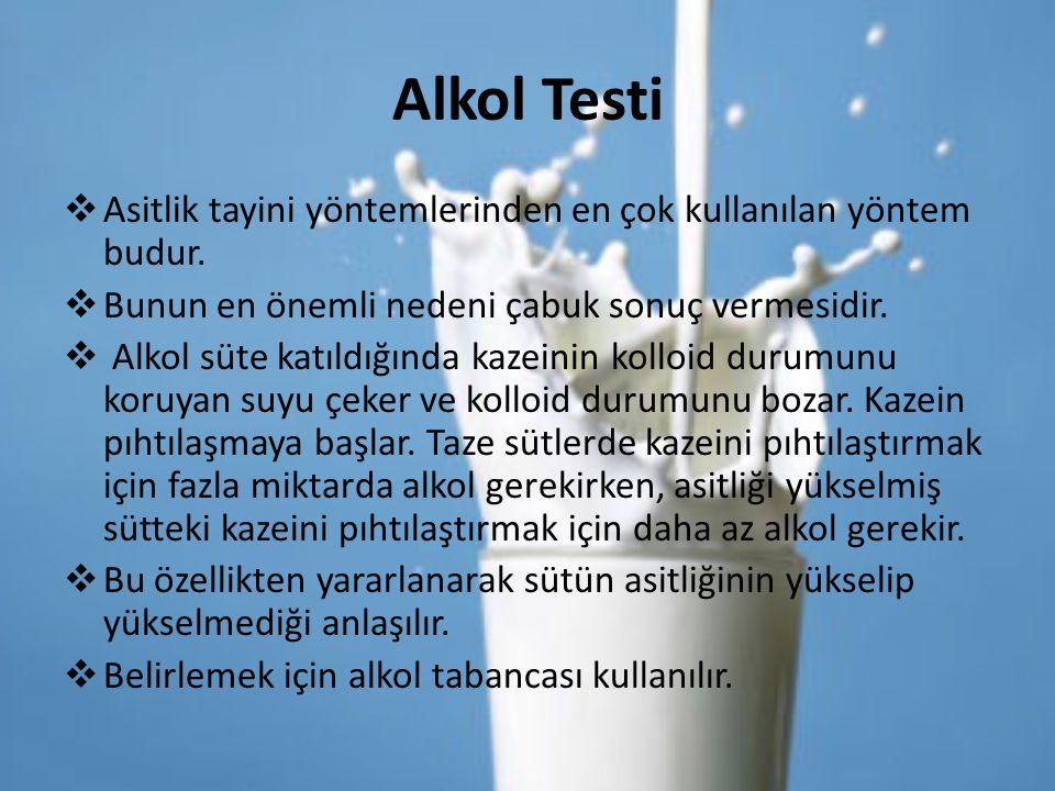 Alkol Testi Asitlik tayini yöntemlerinden en çok kullanılan yöntem budur. Bunun en önemli nedeni çabuk sonuç vermesidir.