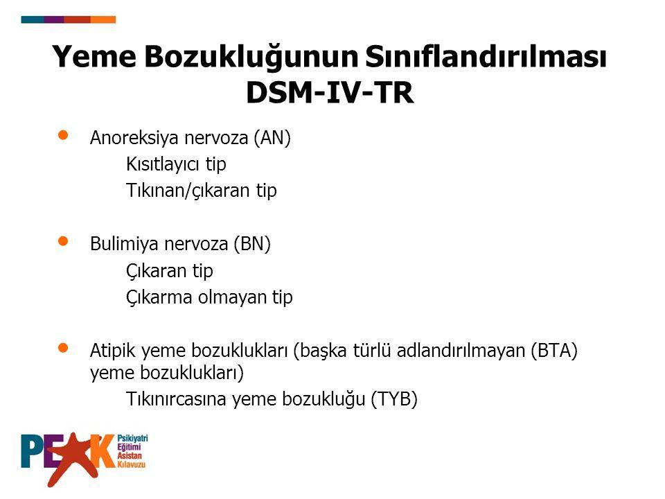 Yeme Bozukluğunun Sınıflandırılması DSM-IV-TR
