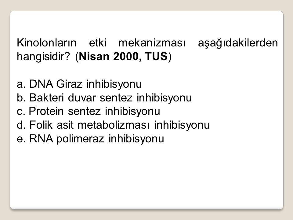 Kinolonların etki mekanizması aşağıdakilerden hangisidir