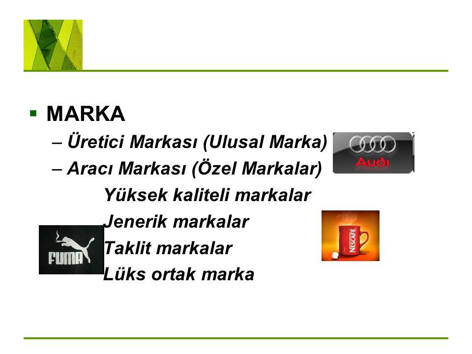 MARKA Üretici Markası (Ulusal Marka) Aracı Markası (Özel Markalar)