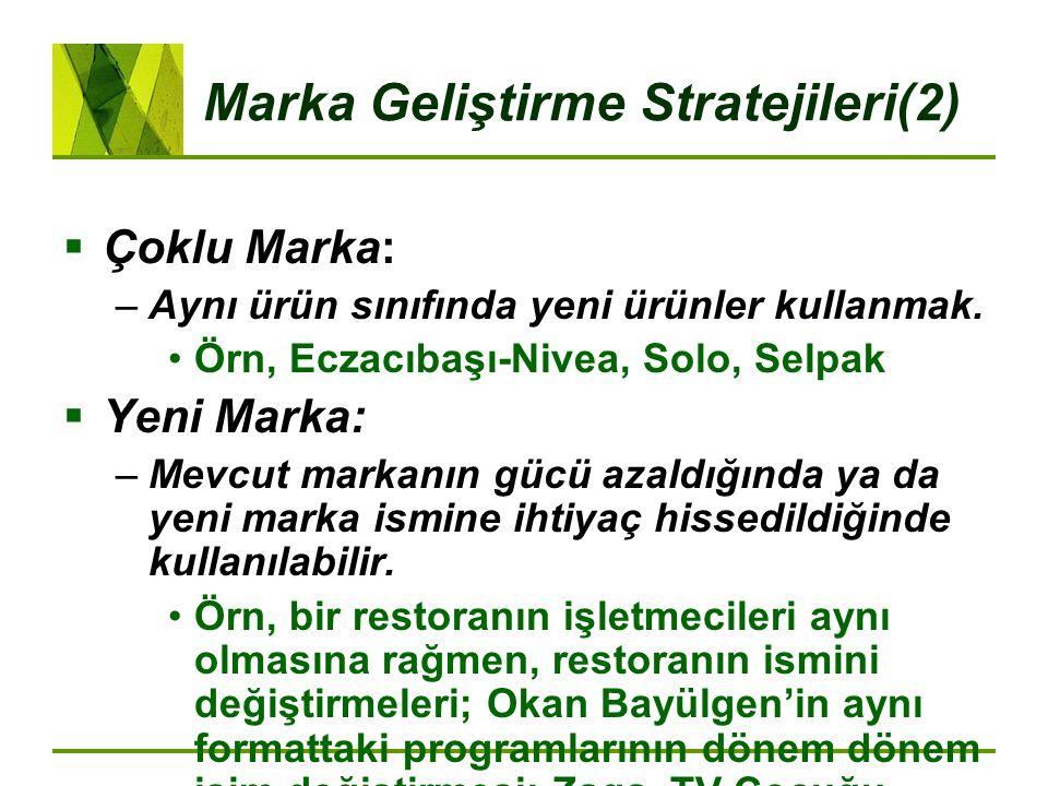 Marka Geliştirme Stratejileri(2)