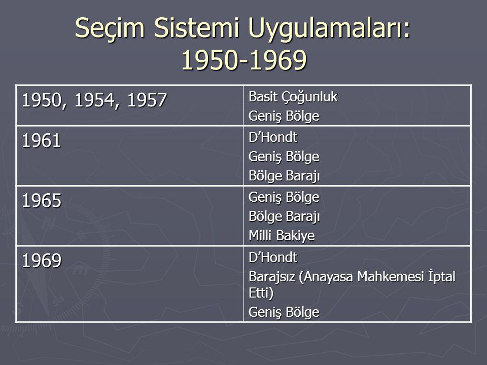Seçim Sistemi Uygulamaları: 1950-1969