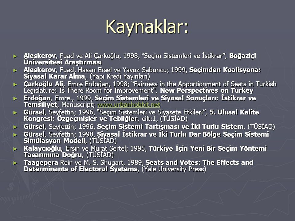 Kaynaklar: Aleskerov, Fuad ve Ali Çarkoğlu, 1998, Seçim Sistemleri ve İstikrar , Boğaziçi Üniversitesi Araştırması.