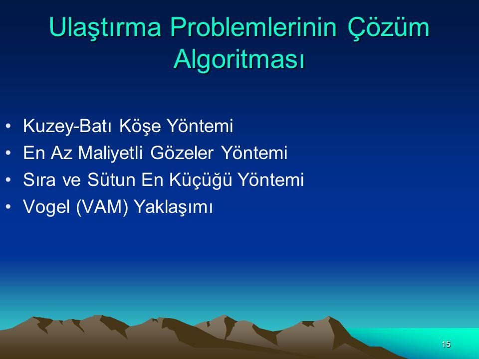 Ulaştırma Problemlerinin Çözüm Algoritması