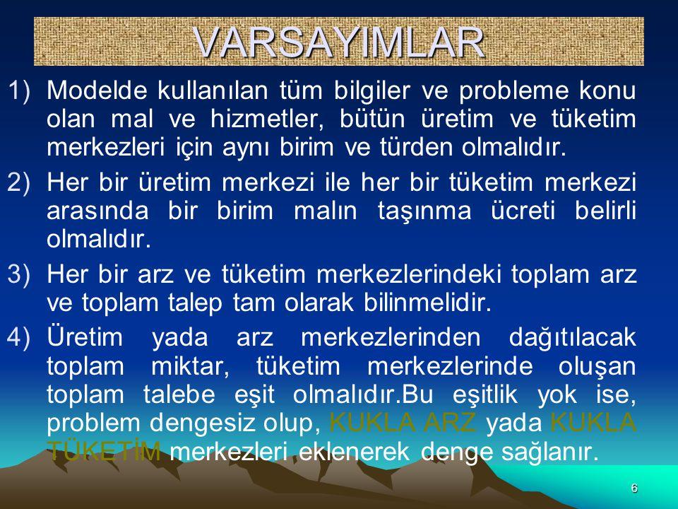 VARSAYIMLAR