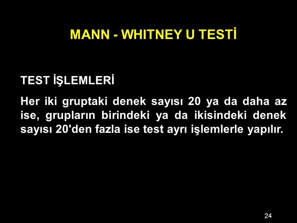 MANN - WHITNEY U TESTİ TEST İŞLEMLERİ