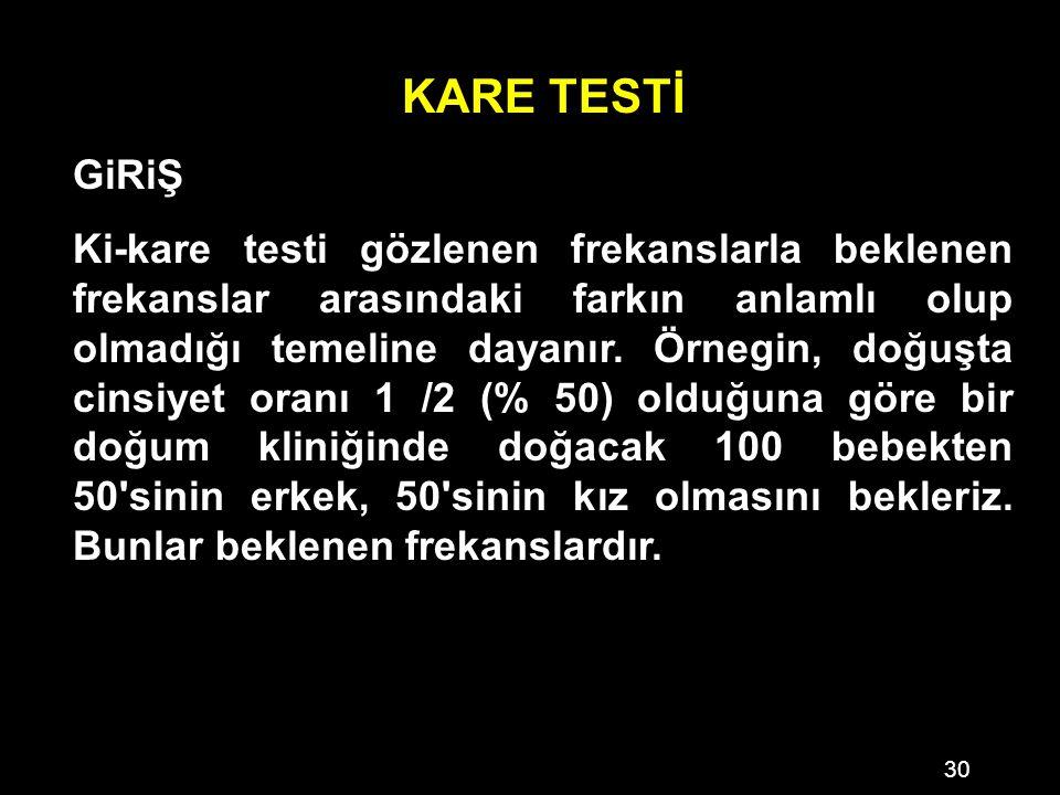 KARE TESTİ GiRiŞ.