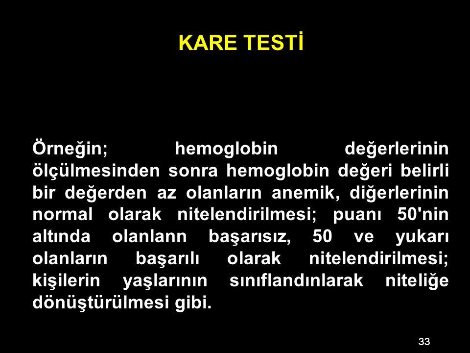 KARE TESTİ