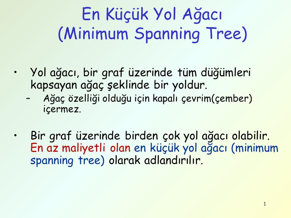 En Küçük Yol Ağacı (Minimum Spanning Tree)