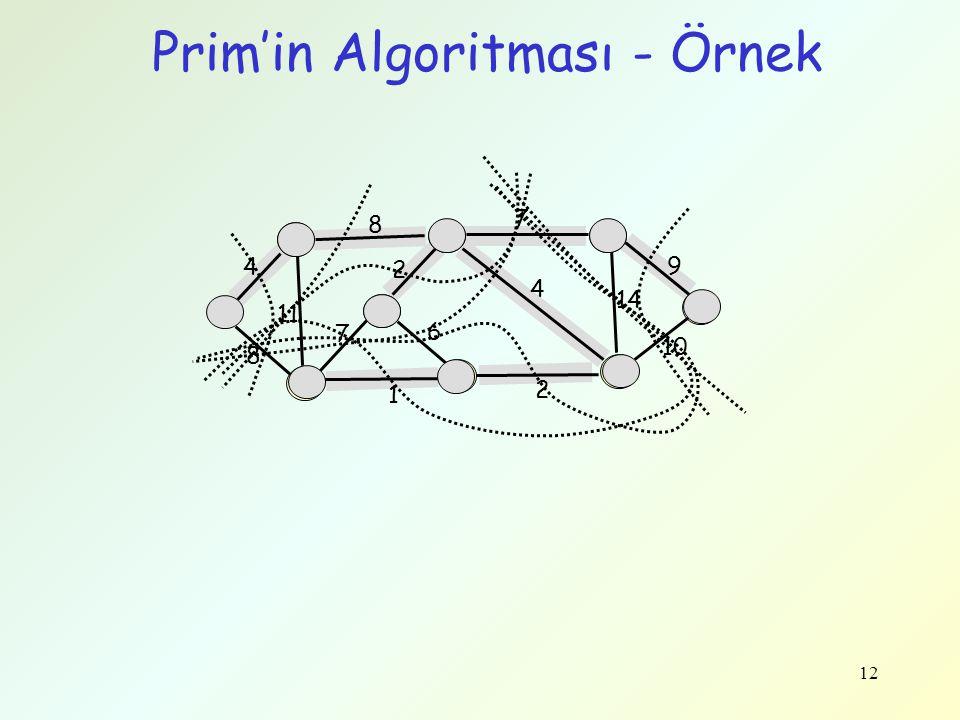 Prim'in Algoritması - Örnek