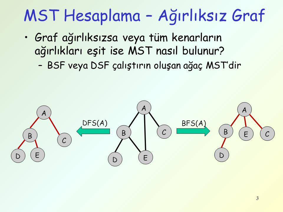 MST Hesaplama – Ağırlıksız Graf