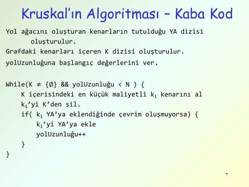 Kruskal'ın Algoritması – Kaba Kod