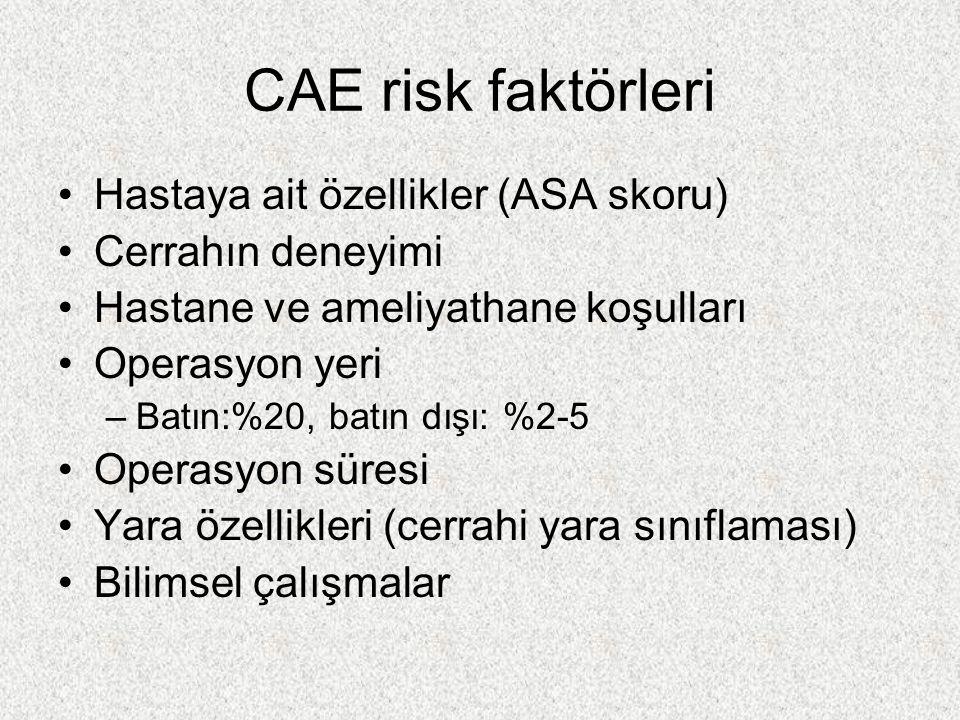 CAE risk faktörleri Hastaya ait özellikler (ASA skoru)
