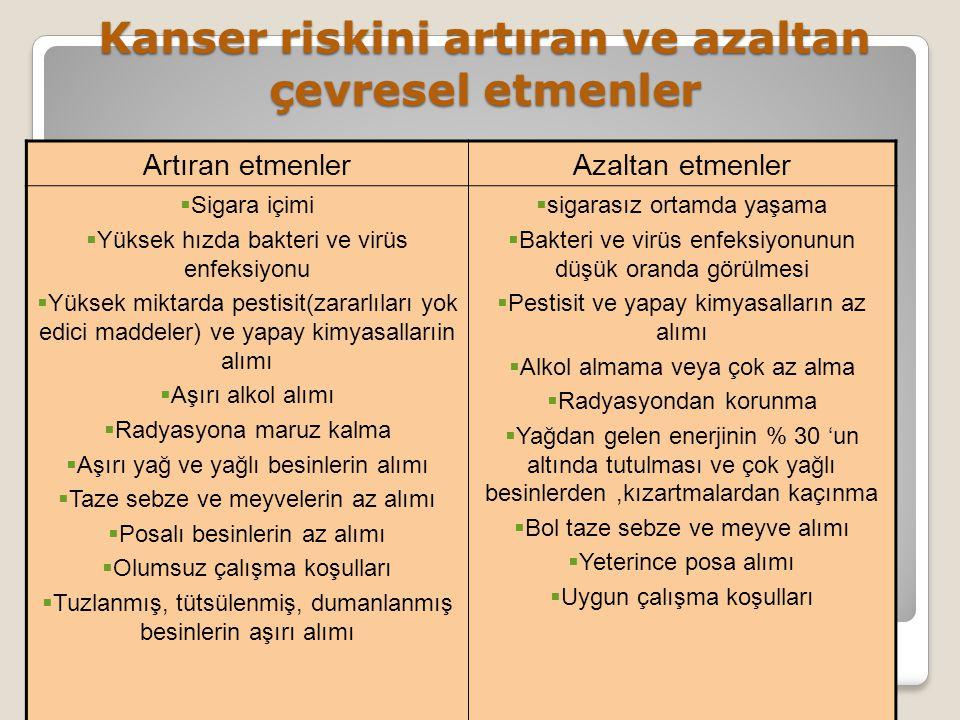 Kanser riskini artıran ve azaltan çevresel etmenler